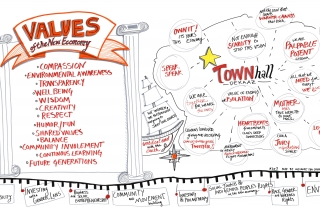 03-Values-TownHall sm