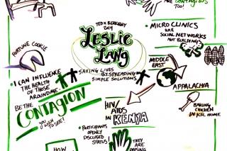 TEDX_Berkeley2014_LeslieLang_Melanie EDITED